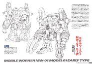 Gundam The Origin Mechanical Work 1st Vol model 01 early type A