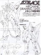Agedata3