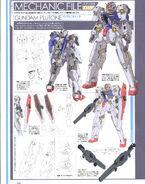 Gundam Plutone ROFL