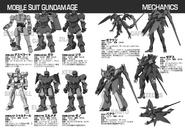 Novel Mechanic Sheet 2