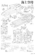 Bering-class Technical Data and Design