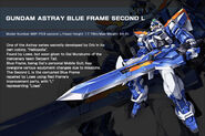 Gundam Astray Blue Frame Second L - Data