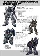 Mobile Suit Gundam Narrative Mechanics Data Base 3
