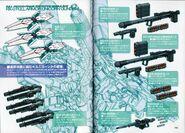 RX-0 FA Unicorn Gundam - WeaponTechDetailDesign