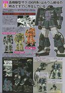 MS-06R-1A Zaku II High Mobility Type Weaponry Part 3