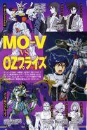 Mobile Suit Gundam Wing G-UNIT Characters