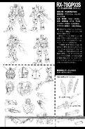 Gundam Mechanics - II 96
