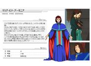 Victory Gundam Character Sheet 036
