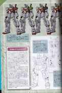Moon Gundam Mechanical Works Vol 6 B