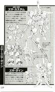 Gundam Double Fake 1
