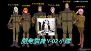 Y-02 Team