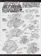 RTX-440 Ground Assault Type Guntank - Technical Detail and Design