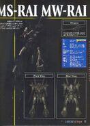 G-Saviour Full Weapon - MS-Rai