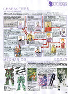GundamGallery - Gundam Unicorn 232
