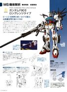 F90II-L Gundam F90II Long Range Type Info