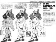 Mk-IIB