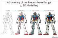 RX-78-02 Gundam Line Art Coloring Test Scheme 3D Model
