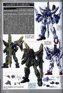 GAT-X105E Trial Packs