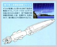 Ground-penetrating delayed-fuze missile of Vosgulov