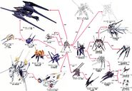 Tr-6 woundwort-chart