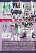 Mobile Suit Gundam Narrative Mechanical Archives Vol. 2 - Page 3