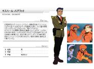 Victory Gundam Character Sheet 053