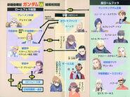 New Mobile Report Gundam Wing Novel4