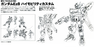 RX-79Ez-8 HMC Gundam Ez8 High Mobility Custom Back and Front lineart