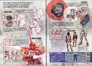 RX-0 Unicorn Gundam-U - TechDetailDesign