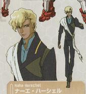 Character Sheet Nahe Herschel
