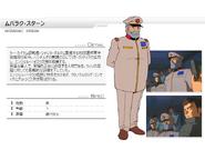 Victory Gundam Character Sheet 062