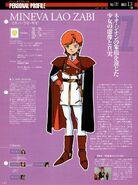 GundamFilesMinervaZabiZZ1