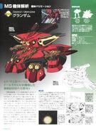 OMAX-01 Grand Zam Information