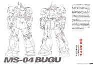 Gundam The Origin Mechanical Work 1st Vol MS-04 Bugu A