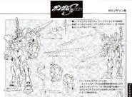 GAT-X105AQME-X02 Sword Strike Gundam - Technical Detail and Design