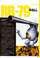 RB-79 - Ball - Specifications and Technical Detail