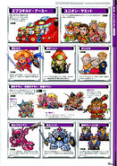Knight Monogatari Character 4