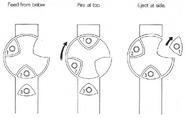 Dardick mechanism