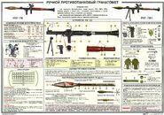 RPG7launcherschematic1