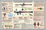 RPG7launcherschematic