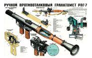 RPG7schematic