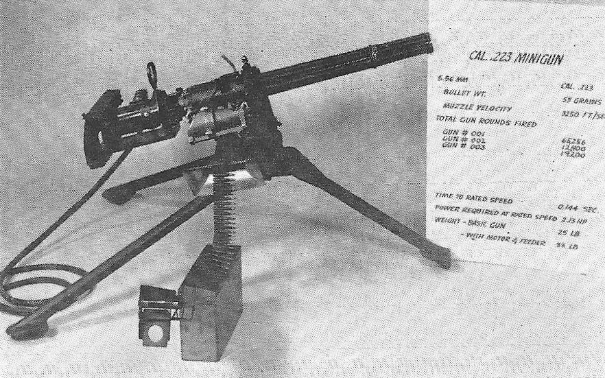 XM214 Microgun