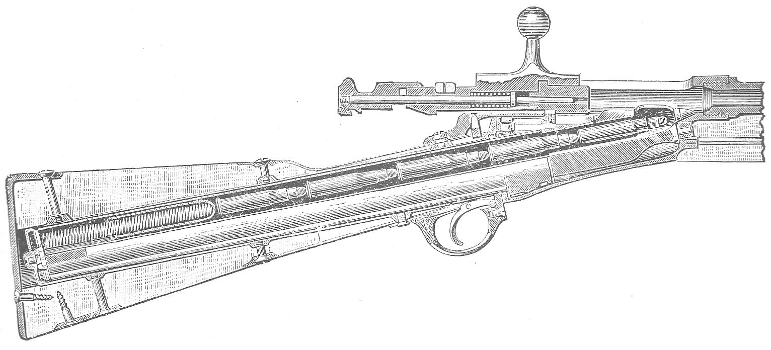 Mannlicher M1880