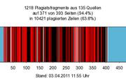 Barcode zeilen.png
