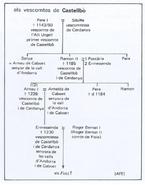 AaCastellbó35