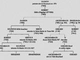Histoire de Buzançais avant l'an mil