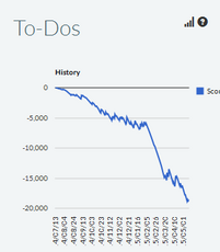 To-Do Progress Panel.png