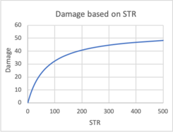 Brutal Smash Damage based on STR.png