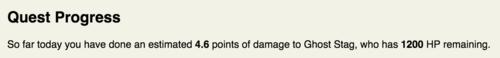"""Une capture d'écran de l'outil d'affichage de données, contenant seulement du texte. L'en-tête indique le progrès dans la quête, et en dessous le message suivant: """"So far today you have done an estimated 4.6 points of damage to Ghost Stag, who has 1200 HP remaining."""" Ce qui, traduit en français, donnerait: Aujourd'hui, jusqu'à maintenant, vous avez fait des dommages estimés à un total de 4.6 points au Cerf Fantôme, qui a encore 1200 PS restantes."""" Les numéros dans le message sont en gras."""