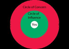 CircleofInfluence.png